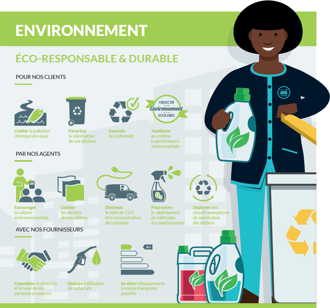 Illustration représentant notre politique Environnementale