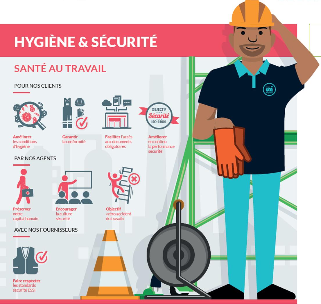 Illustration représentant notre politique Hygiène et sécurité